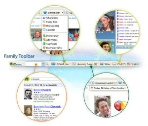 Family Toolbar